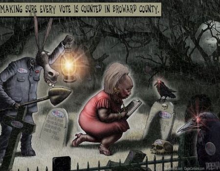 Polling the Dead