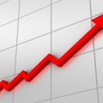 Producer prices in U.S. rise at quickest yearly rate since 2010