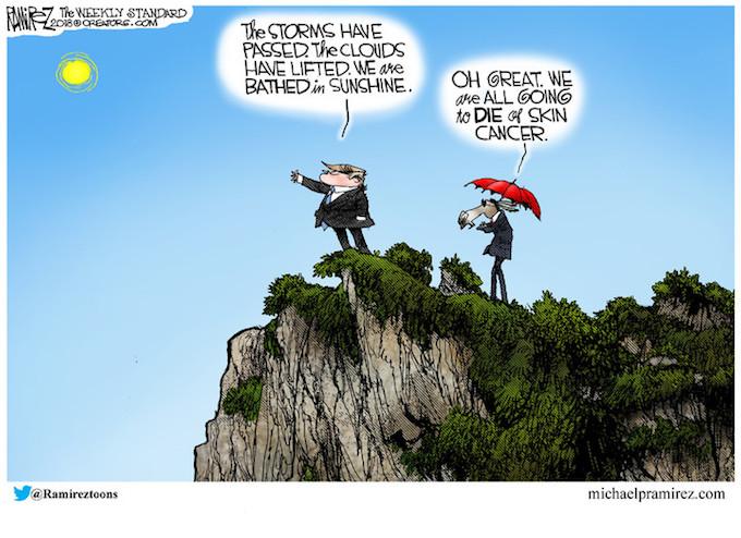 Democrat Worldview