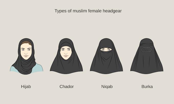 In Austria, Muslim girls under 14 can no longer wear hijabs to school