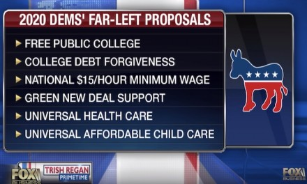 Free college leads Democrats' list of vote buying giveaways for 2020