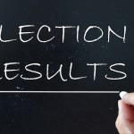 Election ripe for challenges over mail-in ballots, recounts, electoral votes