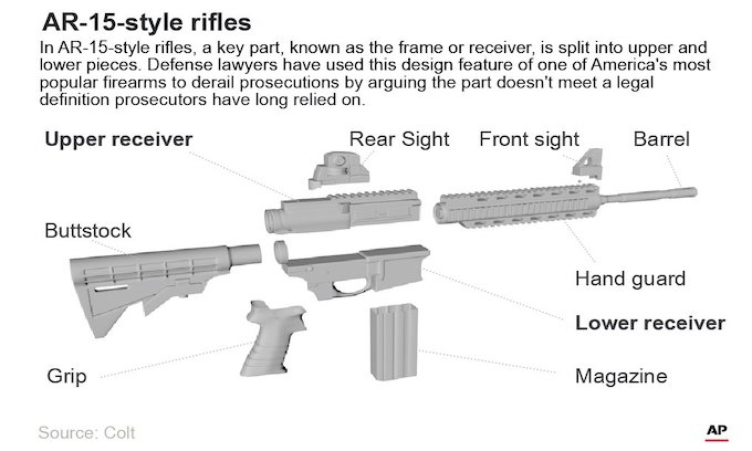 Design of AR-15 could derail charges tied to popular rifle