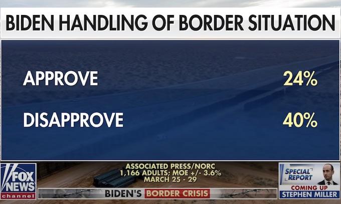 2 Yemini men on FBI terror watch list caught crossing into US over Biden's open border
